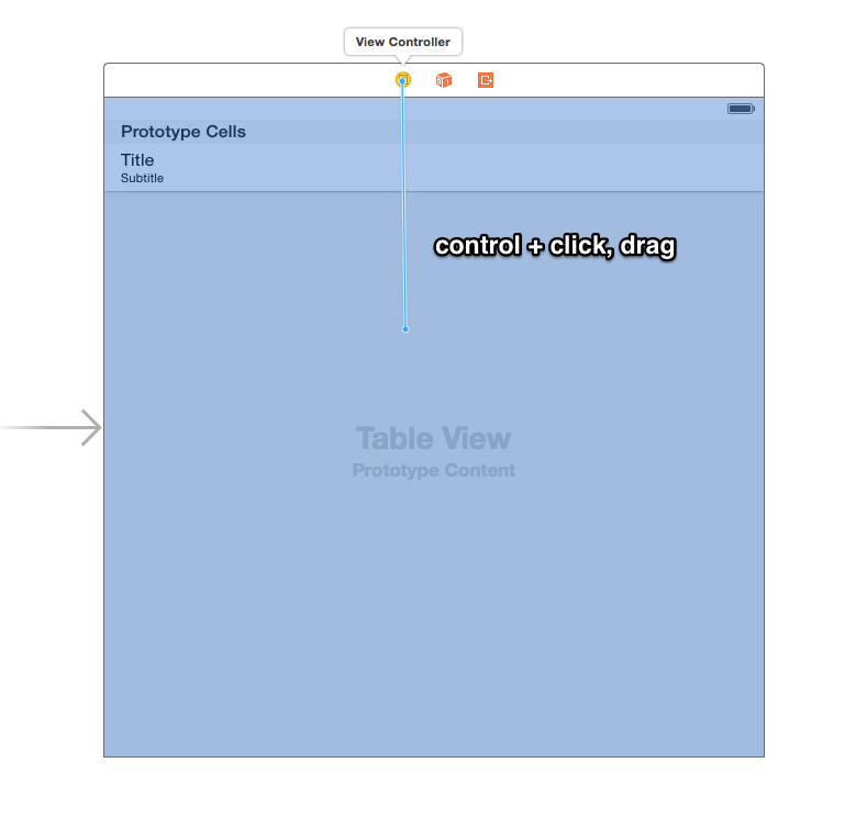 Wire up table view's data source and delegate